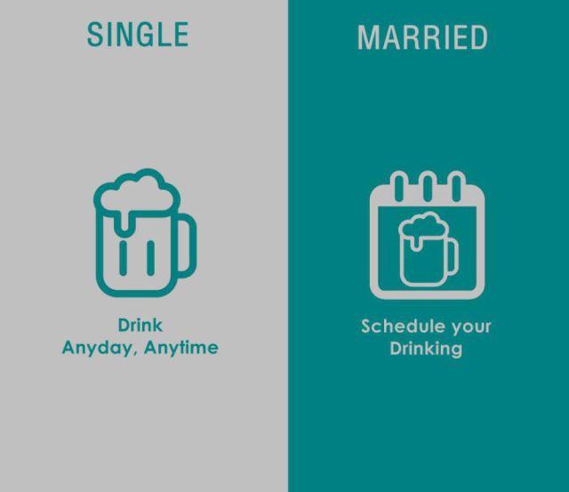 single life vs married life essay