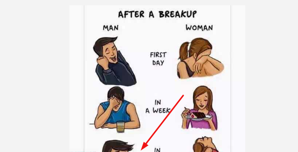 Feel guilty dating after breakup