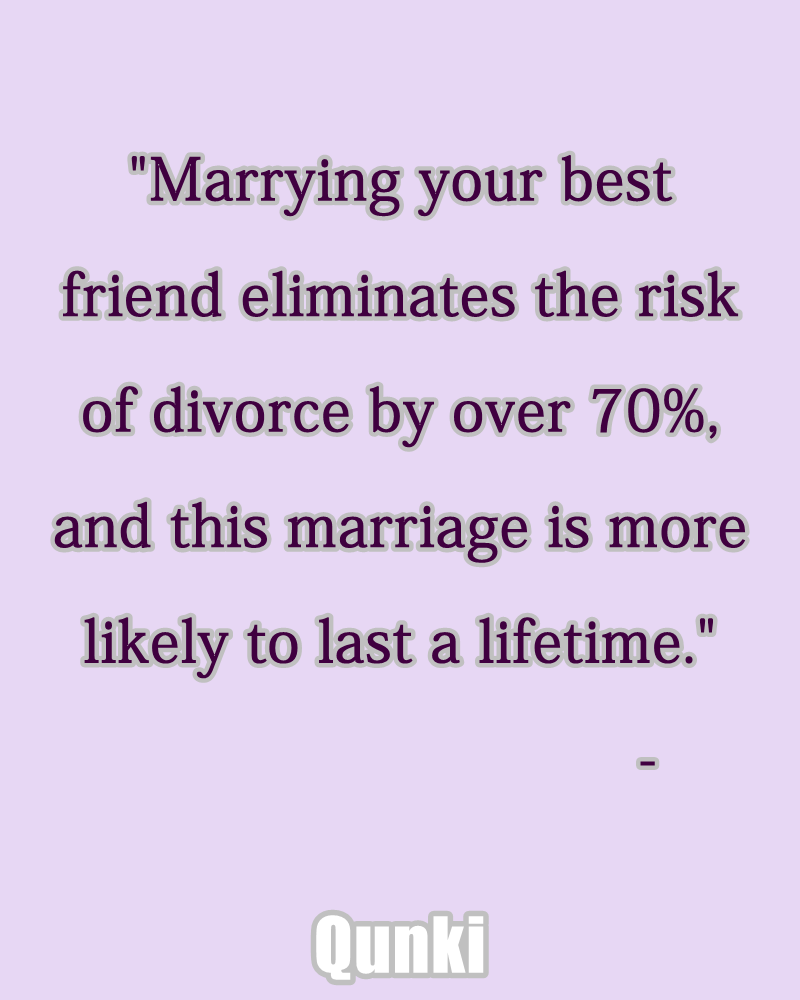 Marrying your best friend eliminates the risk of divorce by over 70%, and this marriage is more likely to last a lifetime.